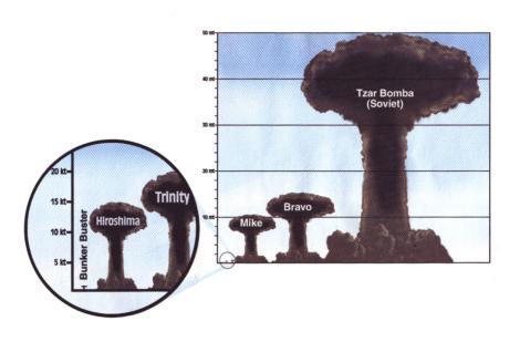 Tsar Bomb 08.png